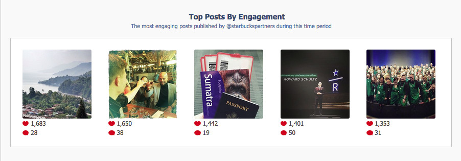 crowdbabble_social-media-analytics-how-to-track-measure_starbucks_topposts_march17to22.png