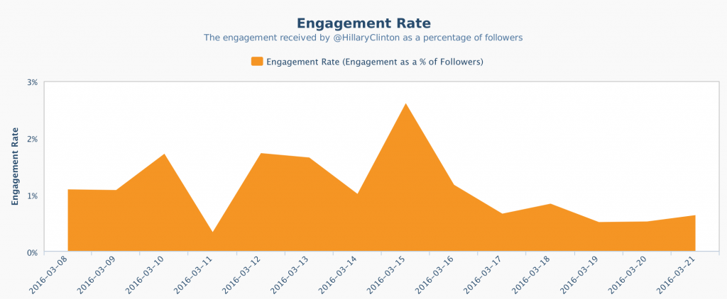 Engagement_Rate (4)