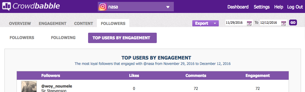 Screenshot of Current top engagers brand advocate report